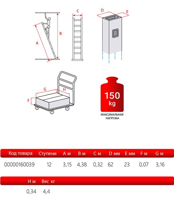 Лестница приставная Новая высота односекционная алюминиевая 1х12 бытовая фото