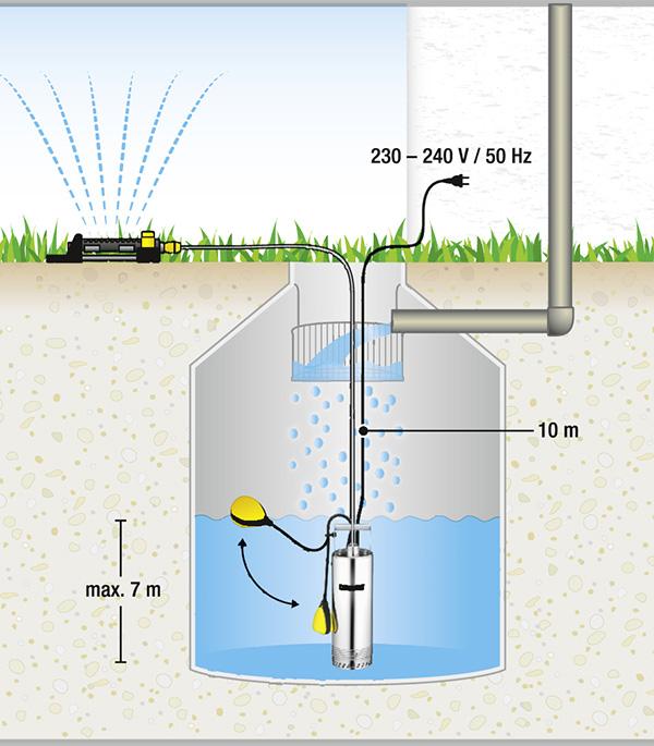 Насос скважинный Karcher BP 2 Cistern (1.645