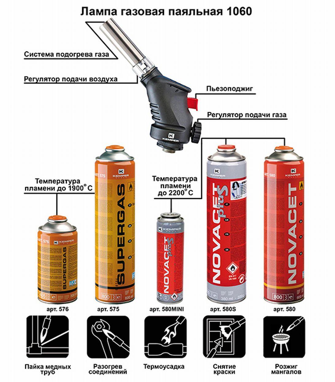 Лампа паяльная газовая Kemper kit (1060)