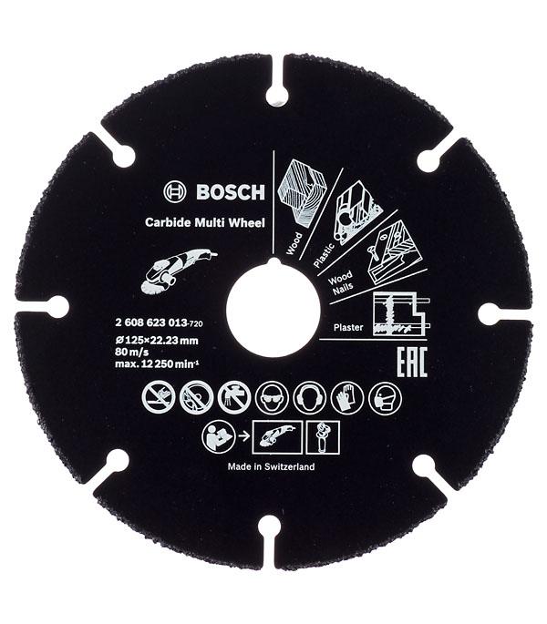 Круг отрезной по дереву Bosch Профи 125х22х1 мм диск шлифовальный с липучкой р40 d 125 мм 5 шт перфорированный bosch профи