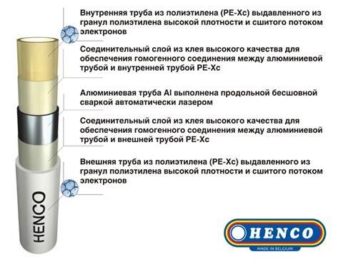 Труба металлопластиковая 32х3 мм Henco (бухта 50 м)