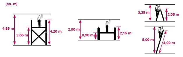 Лестница-помост многофункциональная 5 м Krause Профи